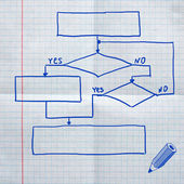 School sketches on checkered paper — Stock Photo