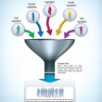 Funnel presentation template — Stock Vector