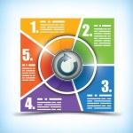 5 etap przepływu pracy zmiana barw — Wektor stockowy