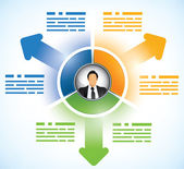 Three parts presentation template — Stock Vector
