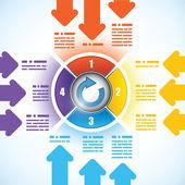 Modelo de diagrama de negócios de quatro partes — Vetorial Stock