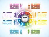 Business sjabloon van werknemer statistieken — Stockvector