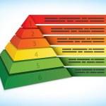 Pyramidal presentation concept — Stock Vector