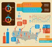 Demographics infochart — Stock Vector