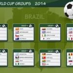 Постер, плакат: Fifa 2014 groups