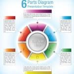 Colour coded segmented presentation wheel — Stock Vector #9921089