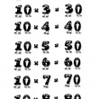 Multiplication table of ten. — Stock Photo #12868722