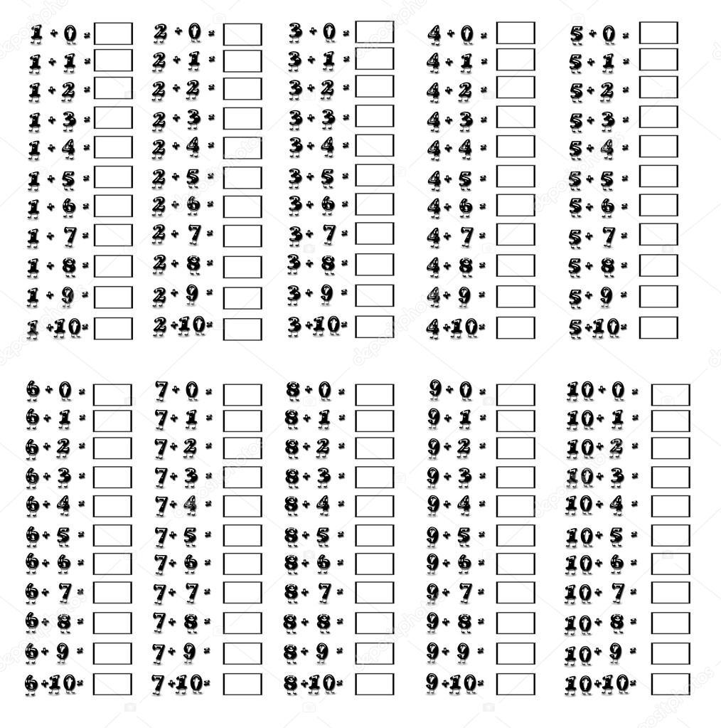 Addition table. — Stock Photo © StockPhotoAstur #13247105