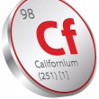 Stock Vector: Californium element