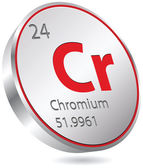 Chromium element — Stock Vector