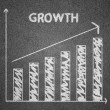 Growth concept written on blackboard for background — Stock Photo