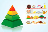 3D Pyramide Food — Stock Vector
