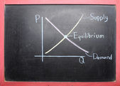 Supply Demand Curve Drawing — Stock Photo