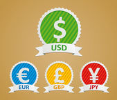 Currency Symbols - dollar, euro, yen and pound — Stock Vector
