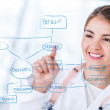 Foto Stock: Female doctor drawing a graph