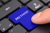 Method sign — Stock Photo