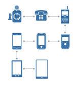 Scheme of telephone evolution — Stock Vector