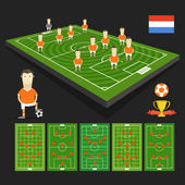 Soccer world cup team presentation. Holland team — Stock Vector
