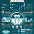 Tooth Infographic — Stock Vector #42328361
