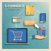 E-commerce concept — Stock Vector