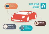 Car information — Stock Vector