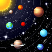 Colorful vector solar system — Stok Vektör
