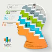 Businessman head thinking — Stock Vector