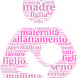 Allattamento - pittogramma tagcloud - Stock Photo