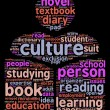 Culture concept pictogram word cloud — Stock Photo