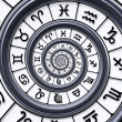 Stock Photo: Zodiac spiral