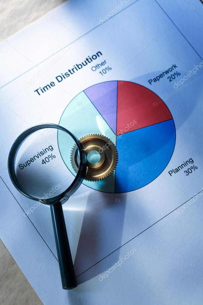Схема распределения времени с