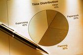 Diagrama de distribución de tiempo — Foto de Stock