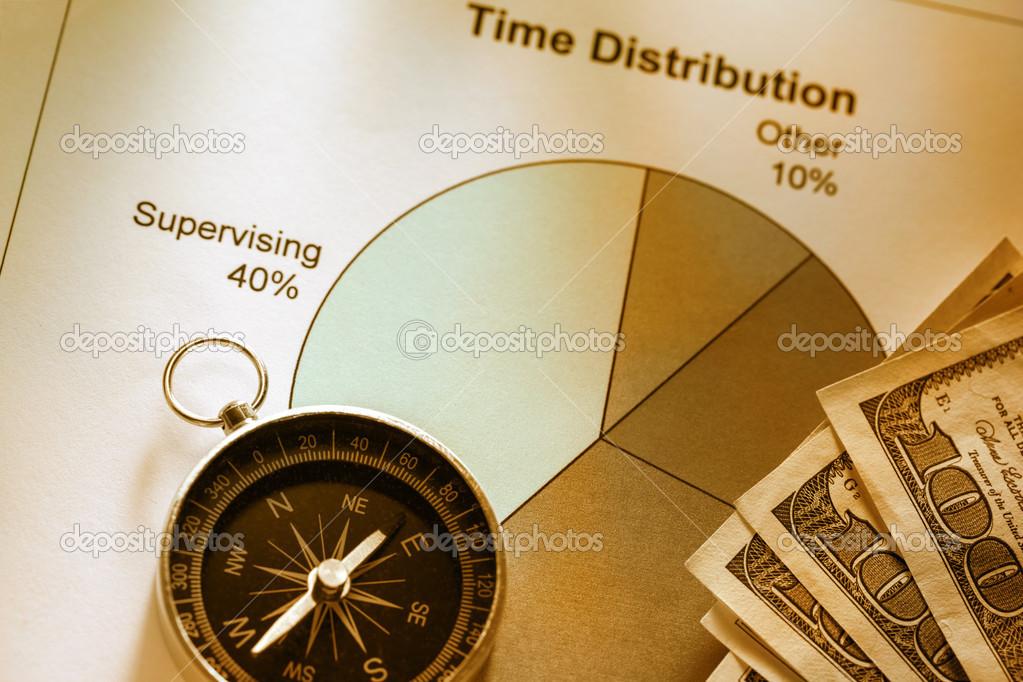 распределения времени с