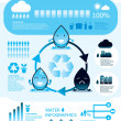 Infographic vector water reverse osmosis - Stockvectorbeeld
