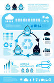 Infographic vector water reverse osmosis — Vector de stock