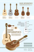 Infographic music of guitar set vector — Stock Vector