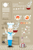 Infographic world food vector — Stock Vector