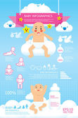 Baby infographic vector — Stock Vector