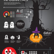 Infographic helloween vector — Stock Vector