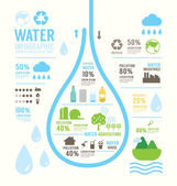 Infographic water eco annual report template design . — Stock Vector