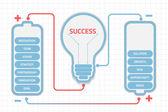 Bulb success — Stock Vector