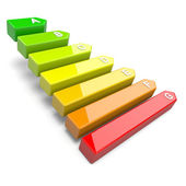 Energy Efficiency Levels Scale — Stock Photo