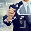 Cloud computing koncept — Stockfoto #19095325