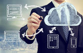 Cloud Computing Concept — Foto de Stock