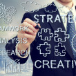 Businessman with concetps of creativity and strategy  — Foto de Stock