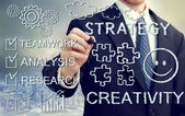 Businessman with concetps of creativity and strategy — Stock Photo
