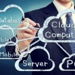 Foto Stock: Cloud Computing Concept