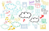 Hand written cloud computing themed pictures — Stock Photo