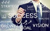 Empresario escribir textos con temas de negocios — Foto de Stock