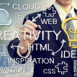 Creativity and Cloud Computing Concept - Stock Photo